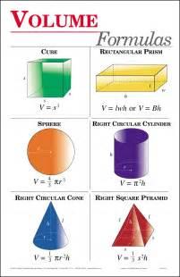 Shape Formulas Volume