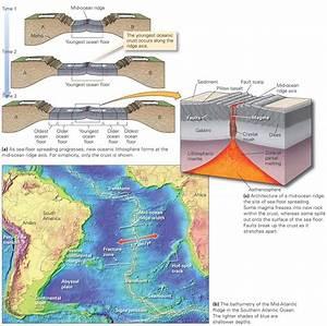 February 2016 ~ Learning Geology