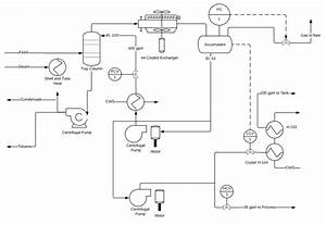 Process Flow Diagram And P Id