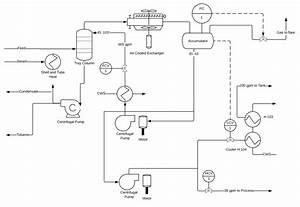 Plant P Id Diagram