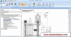 Service  U0026 Spare Parts Catalog