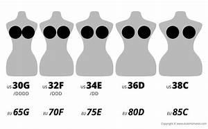 Choose The Correct Bra Cup Size When Changing Bra Band
