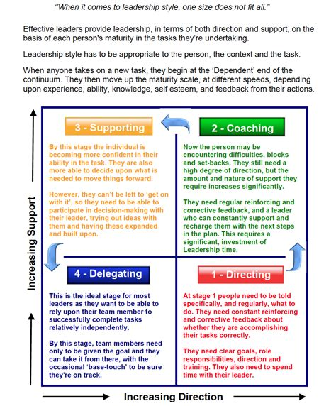 leadership styles google search leadership management