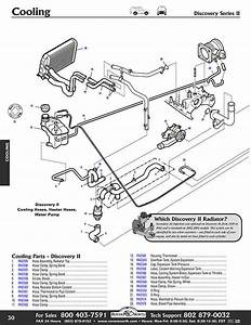 Discovery Ii Radiator  Hoses Cooling  U0026 Heating