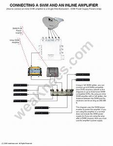 Gallery Of Directv Swm Wiring Diagram Download