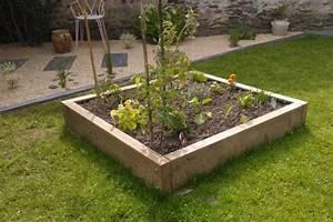 Jardin En Carré : carre jardinage ~ Premium-room.com Idées de Décoration