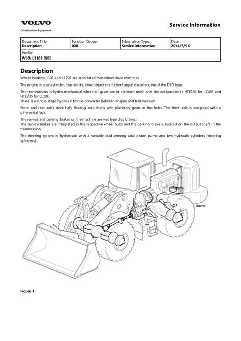 volvo l110e wheel loader service repair manual