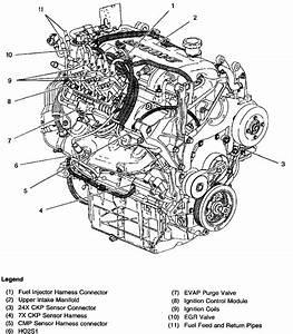 V8 Engine Block Diagram In 2020