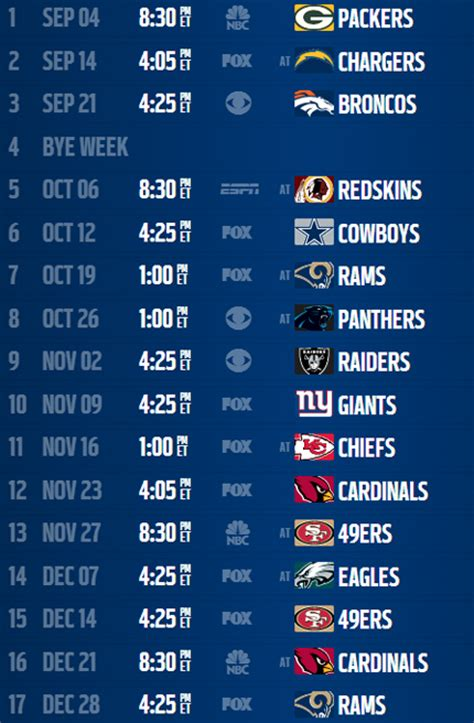 analysis seattle seahawks  schedule nflcom
