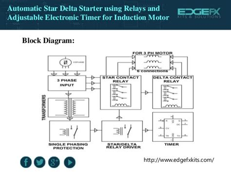 Automatic Star Delta Starter Using Relays Adjustable