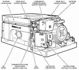 Kohler Marquis 7000 Series Wiring Diagram