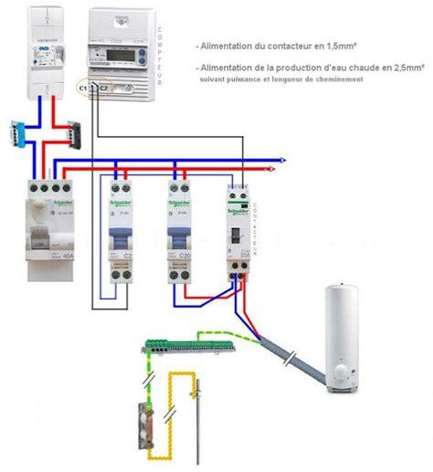 astuces electricite generale  saint reverend