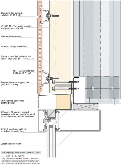 15 kawneer curtain wall cad details patent