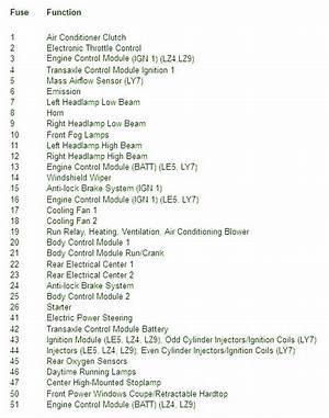 Mazda 6 2009 Wiring Diagram 27785 Centrodeperegrinacion Es