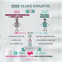 What is 1099 vs W-2 Employee? Napkin Finance has your ...