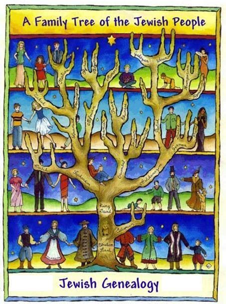syracuse jewish genealogy group  settle    jcc