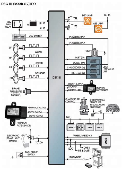Asc Brake Abs Lights Diagnostic Procedure