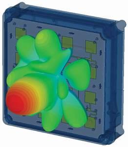 Phased Array Beamforming Ics Simplify Antenna Design