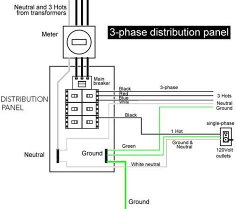 3 phase distribution panel handyman diagrams diagram