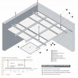aluminum suspended ceiling view aluminum suspended