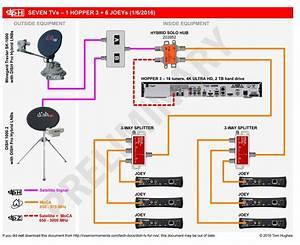 Dish Hopper 3 Wiring Diagram