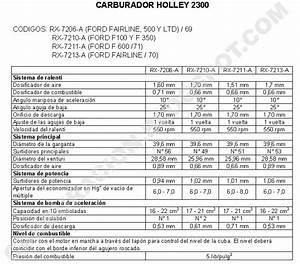 Despieces Y Reglajes De Carburadores Holley  Weber  Solex  Brosol     Reglaje Holley 2300  F 100