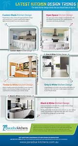 Latest Kitchen Design Trends Paradise Kitchens Blog