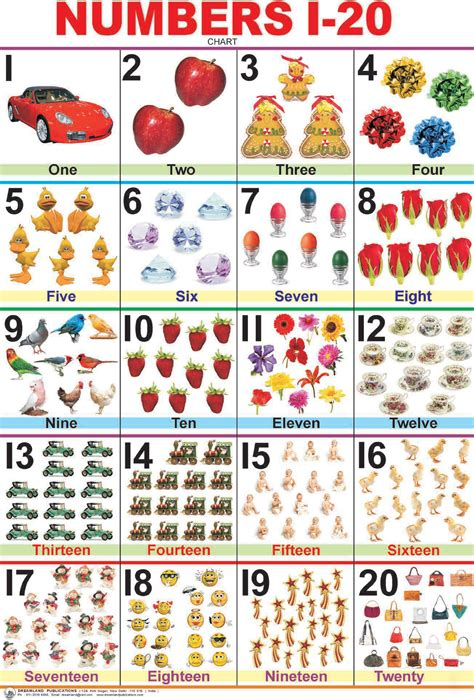 preschool number chart 8 best images of printable number chart to 20 number 866