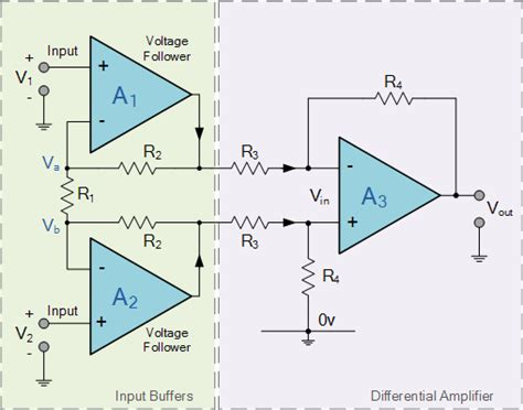 Saturation When Using Differential Amplifier With Op Amp