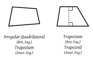 trapezium wikiwand