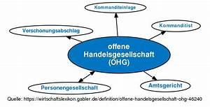 Offene Rechnung Von Online Pay : version von offene handelsgesellschaft ohg vom do 17 41 definition im gabler ~ Themetempest.com Abrechnung