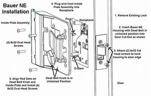 Rv Door Locks