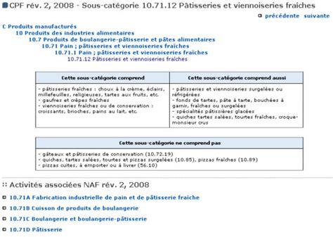 Modification De Code Ape by D 233 Finition Code Naf 187 D 233 Finitions Marketing