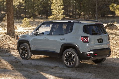 jeep renegade 35 background wallpaper