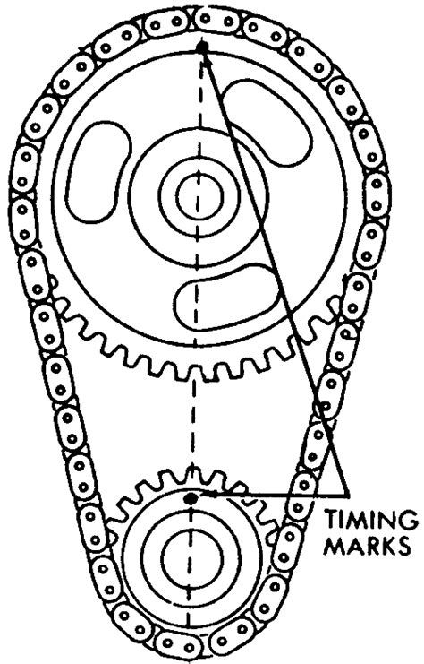 Repair Guides Engine Mechanical Timing Chain