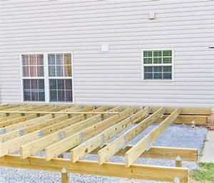 Unterkonstruktion Terrasse Holz : holzdielen so bauen sie die unterkonstruktion ~ Whattoseeinmadrid.com Haus und Dekorationen