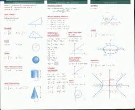 Algebra and Geometry Formulas