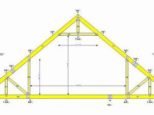 54 attic truss dimensions designmedeekcom resources With 36 foot trusses
