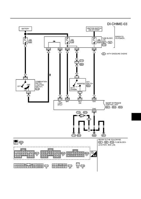 nissan primera p12 manual part 194