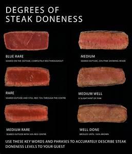 Gentleman Joe  Cooking The Perfect Steak