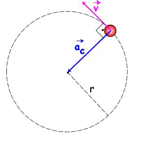 science of physics centripetal acceleration calculator about science