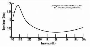 How Impedance Can Change The Sound Of Your Ribbon