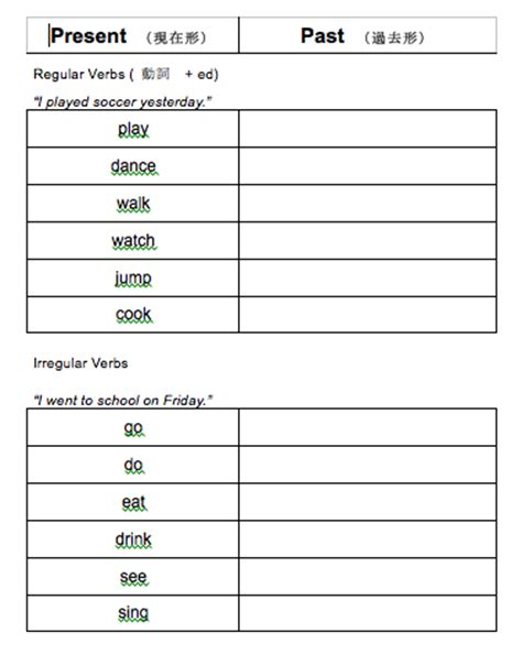 basic  simple worksheet  beginner esl students