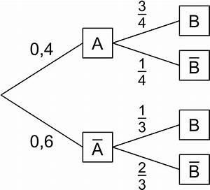Notendurchschnitt Berechnen Abitur : stochastik 1 mathematik abitur bayern 2016 a aufgaben l sungen mathelike ~ Themetempest.com Abrechnung