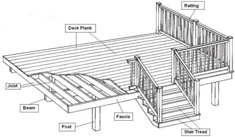 Deck Drawings Newsonairorg