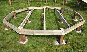 Créer une terrasse en bois : le pas à pas Détente Jardin