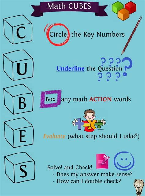 1000+ Images About Cubes Math Strategy On Pinterest