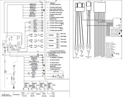 Ipod To Alpine Wiring Diagram by Alpine Ina W900 Wiring Diagram Circuit Connection Diagram