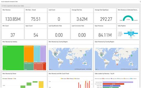 connect to power bi templates d365 connect to microsoft dynamics with power bi power bi