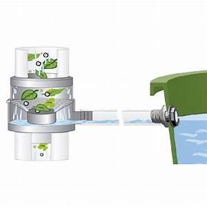 Recuperateur Eau De Pluie Mural : r cup rateur d 39 eau de pluie 300 litres sunda ~ Dailycaller-alerts.com Idées de Décoration
